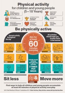 Training - Childhood Obesity Plan of Action