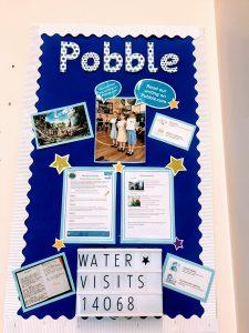 Water Primary School Pobble